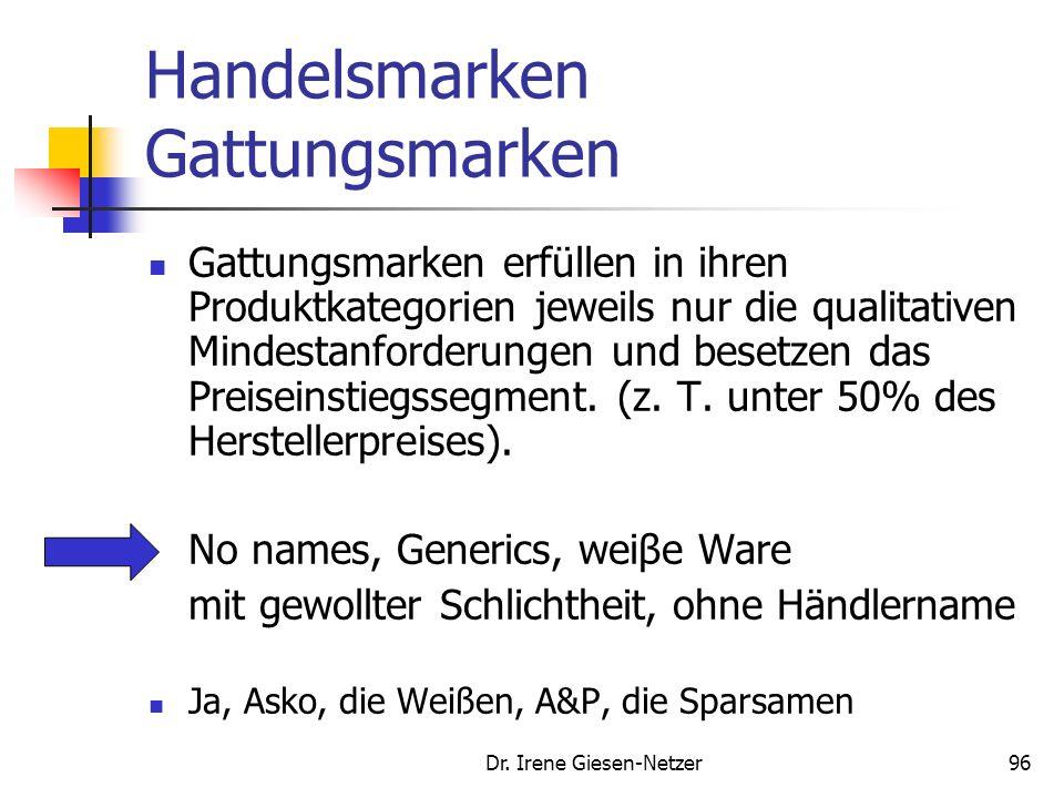95 Phasen der Handelsmarkenentwicklung Erste Generation Zweite Generation Dritte Generation Vierte Generation Marke No-Name Gattungsmarken
