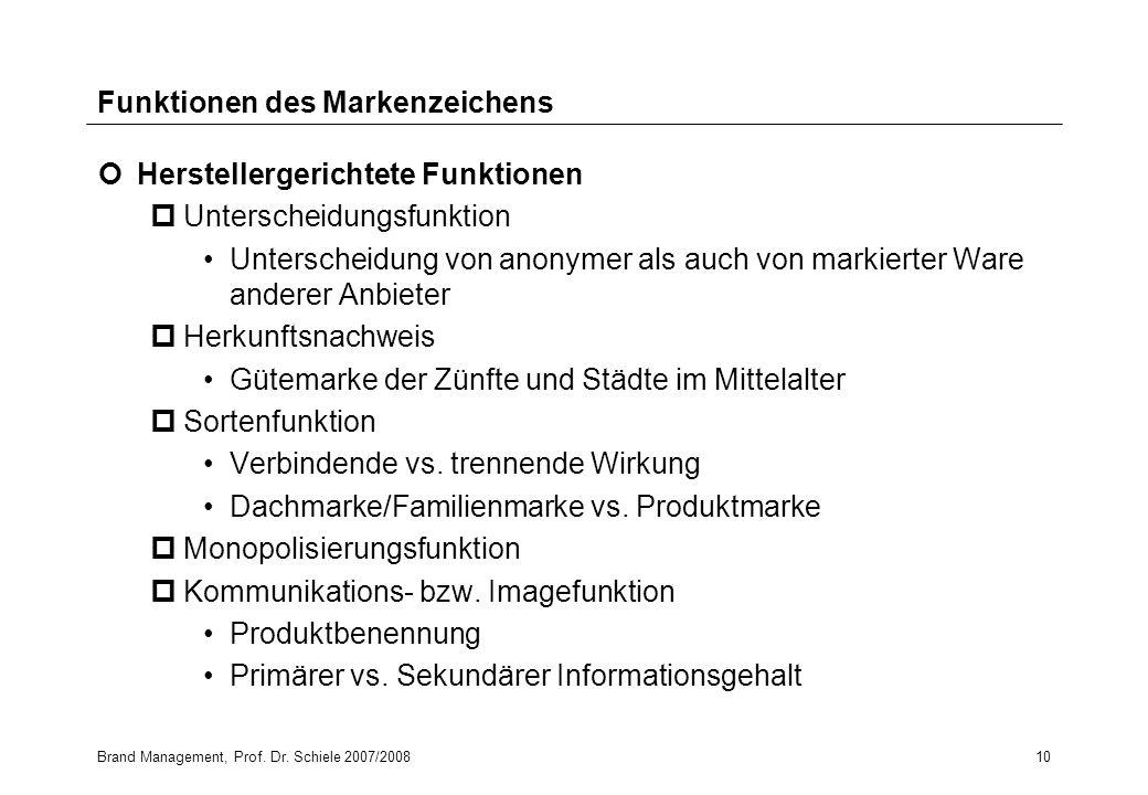 Brand Management, Prof. Dr. Schiele 2007/200810 Funktionen des Markenzeichens Herstellergerichtete Funktionen pUnterscheidungsfunktion Unterscheidung