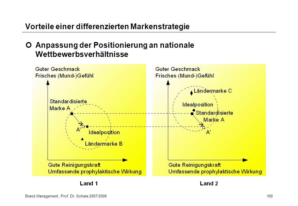 Brand Management, Prof. Dr. Schiele 2007/2008100 Vorteile einer differenzierten Markenstrategie Anpassung der Positionierung an nationale Wettbewerbsv