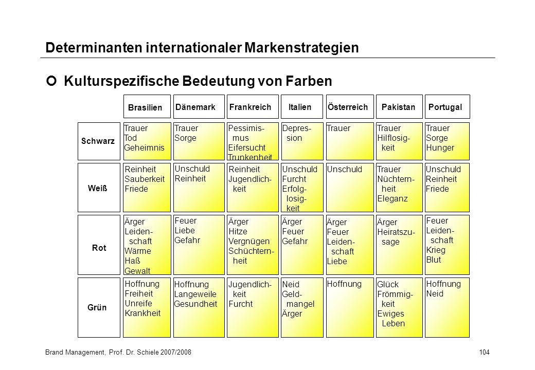 Brand Management, Prof. Dr. Schiele 2007/2008104 Determinanten internationaler Markenstrategien Kulturspezifische Bedeutung von Farben Schwarz Weiß Ro