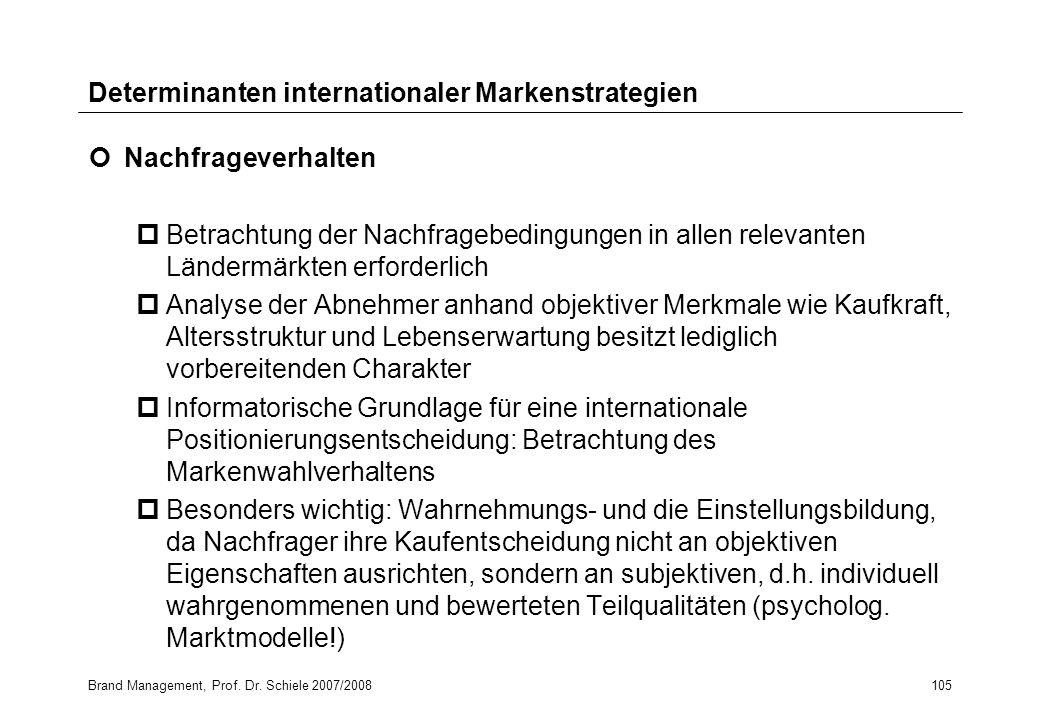 Brand Management, Prof. Dr. Schiele 2007/2008105 Determinanten internationaler Markenstrategien Nachfrageverhalten pBetrachtung der Nachfragebedingung