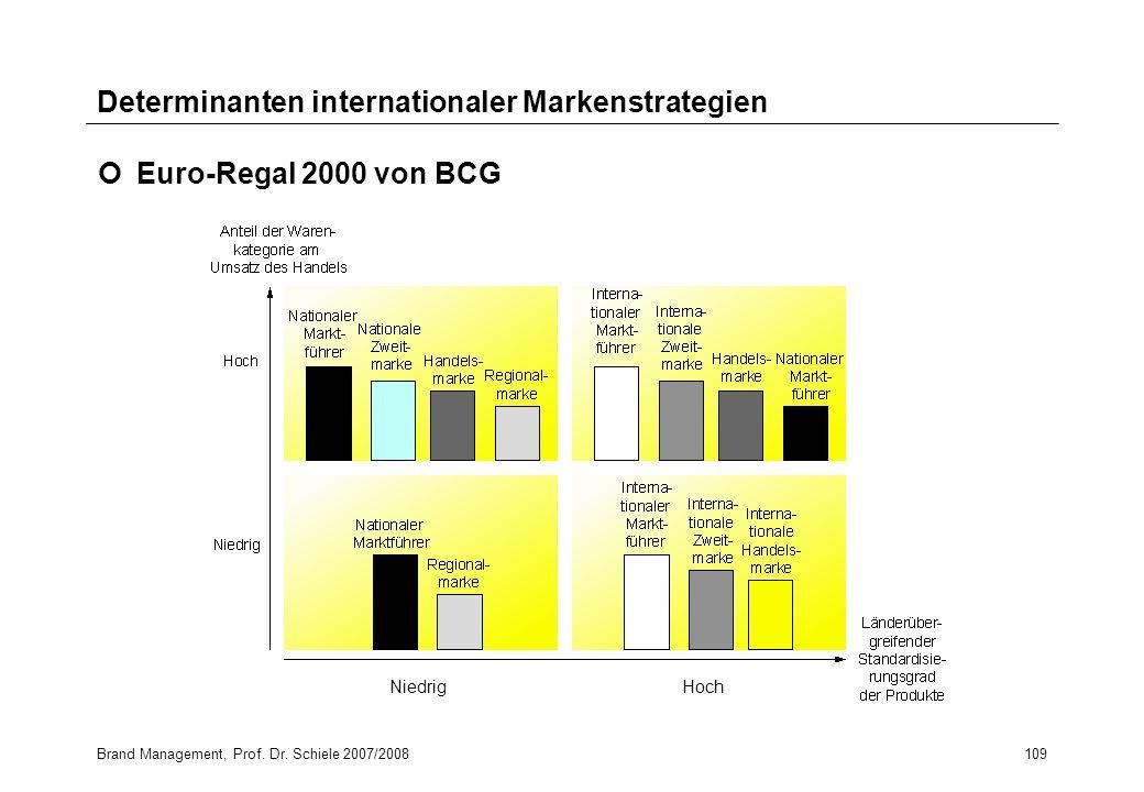 Brand Management, Prof. Dr. Schiele 2007/2008109 Determinanten internationaler Markenstrategien Euro-Regal 2000 von BCG Niedrig Hoch