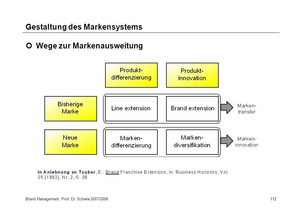 Brand Management, Prof. Dr. Schiele 2007/2008112 Gestaltung des Markensystems Wege zur Markenausweitung