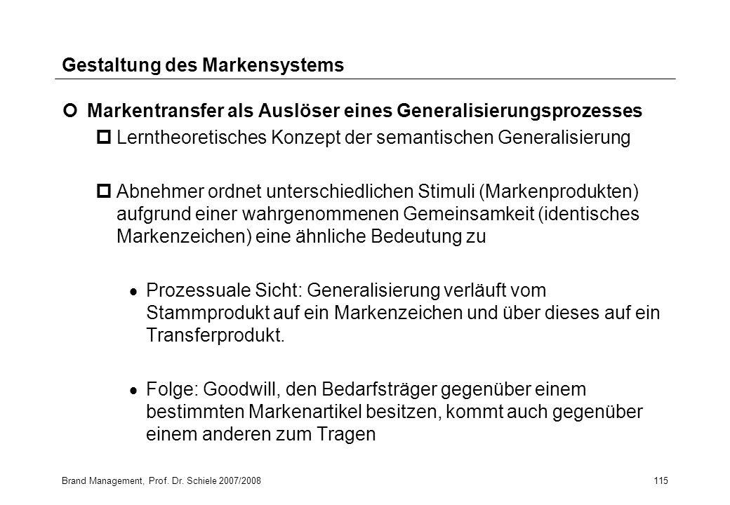 Brand Management, Prof. Dr. Schiele 2007/2008115 Gestaltung des Markensystems Markentransfer als Auslöser eines Generalisierungsprozesses pLerntheoret