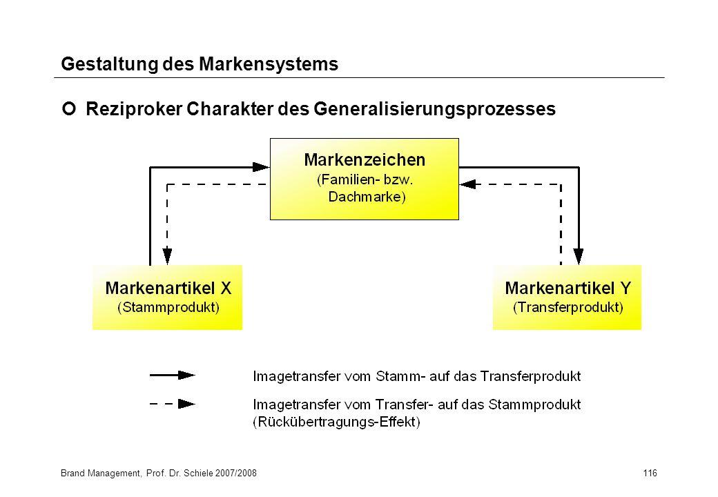Brand Management, Prof. Dr. Schiele 2007/2008116 Gestaltung des Markensystems Reziproker Charakter des Generalisierungsprozesses