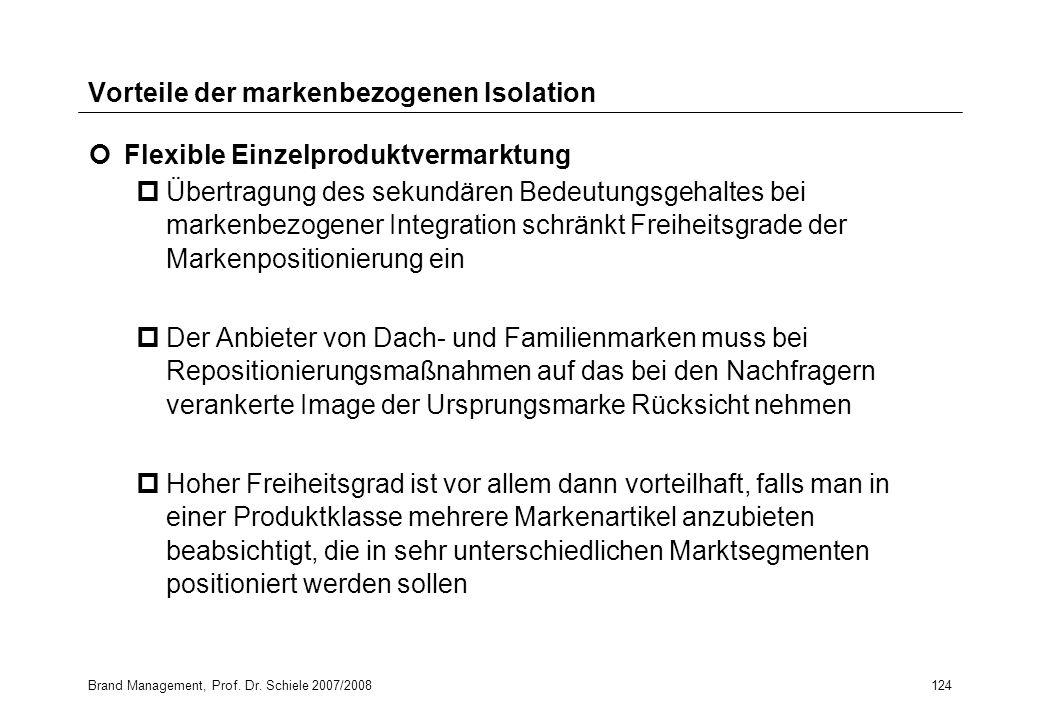 Brand Management, Prof. Dr. Schiele 2007/2008124 Vorteile der markenbezogenen Isolation Flexible Einzelproduktvermarktung pÜbertragung des sekundären