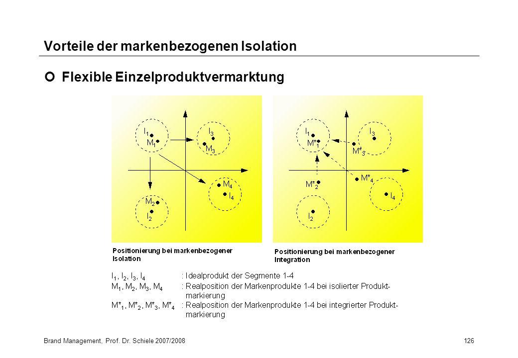 Brand Management, Prof. Dr. Schiele 2007/2008126 Vorteile der markenbezogenen Isolation Flexible Einzelproduktvermarktung
