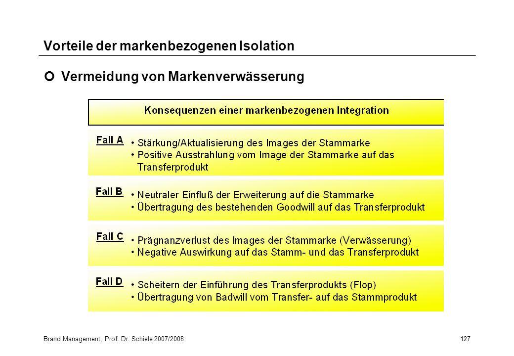 Brand Management, Prof. Dr. Schiele 2007/2008127 Vorteile der markenbezogenen Isolation Vermeidung von Markenverwässerung