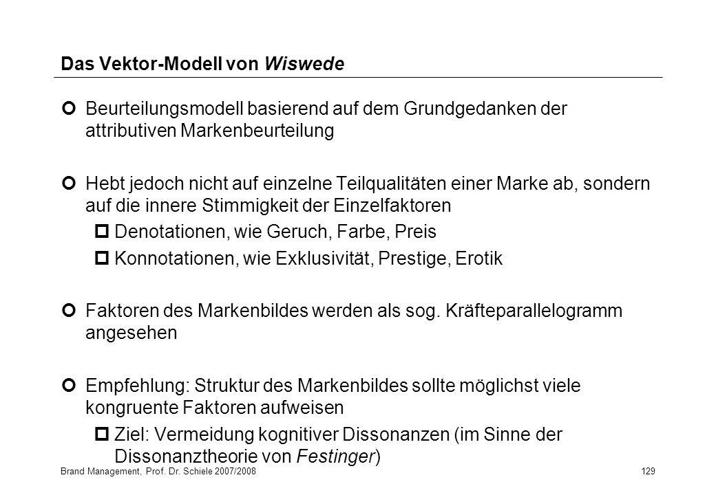 Brand Management, Prof. Dr. Schiele 2007/2008129 Das Vektor-Modell von Wiswede Beurteilungsmodell basierend auf dem Grundgedanken der attributiven Mar