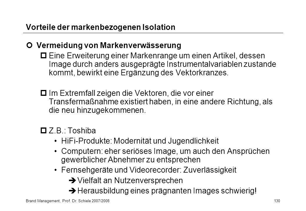 Brand Management, Prof. Dr. Schiele 2007/2008130 Vorteile der markenbezogenen Isolation Vermeidung von Markenverwässerung pEine Erweiterung einer Mark