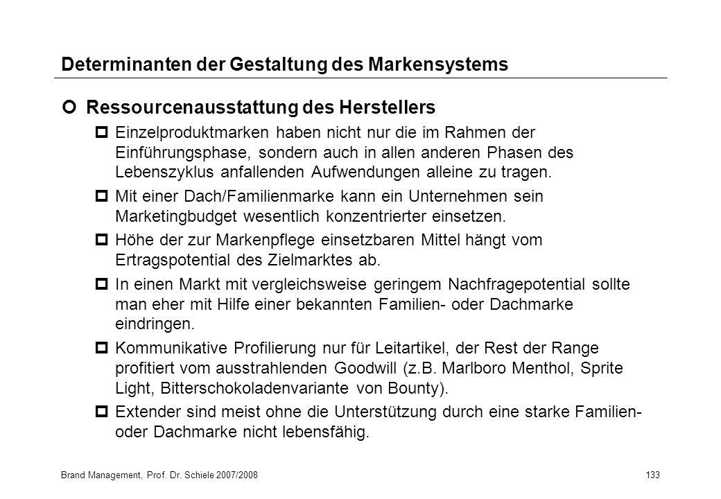 Brand Management, Prof. Dr. Schiele 2007/2008133 Determinanten der Gestaltung des Markensystems Ressourcenausstattung des Herstellers pEinzelproduktma