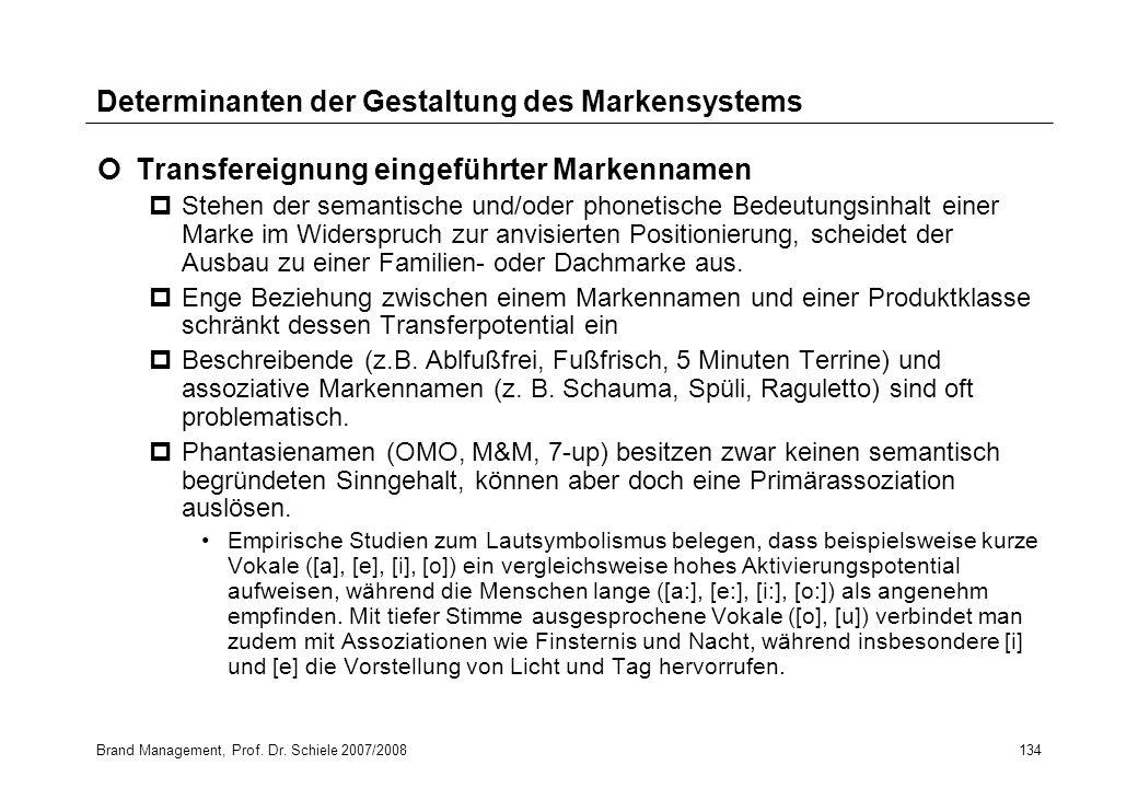 Brand Management, Prof. Dr. Schiele 2007/2008134 Determinanten der Gestaltung des Markensystems Transfereignung eingeführter Markennamen pStehen der s