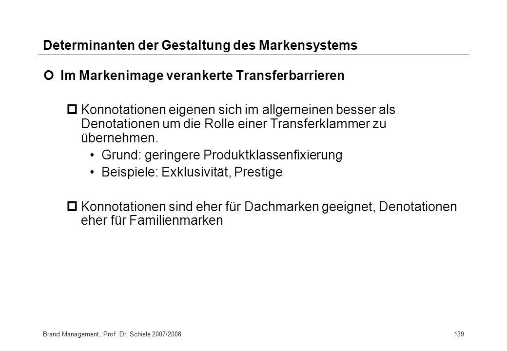 Brand Management, Prof. Dr. Schiele 2007/2008139 Determinanten der Gestaltung des Markensystems Im Markenimage verankerte Transferbarrieren pKonnotati