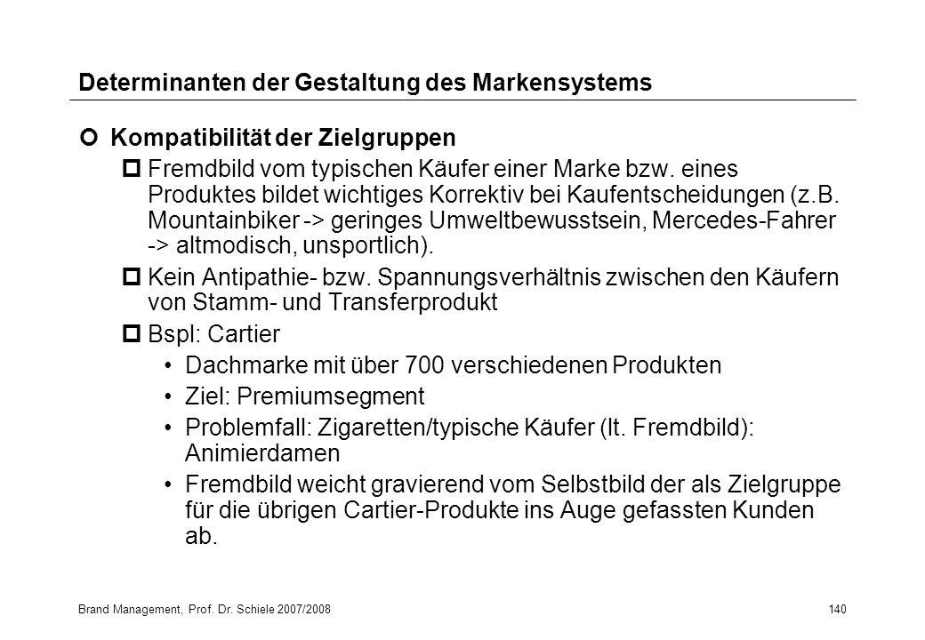 Brand Management, Prof. Dr. Schiele 2007/2008140 Determinanten der Gestaltung des Markensystems Kompatibilität der Zielgruppen pFremdbild vom typische