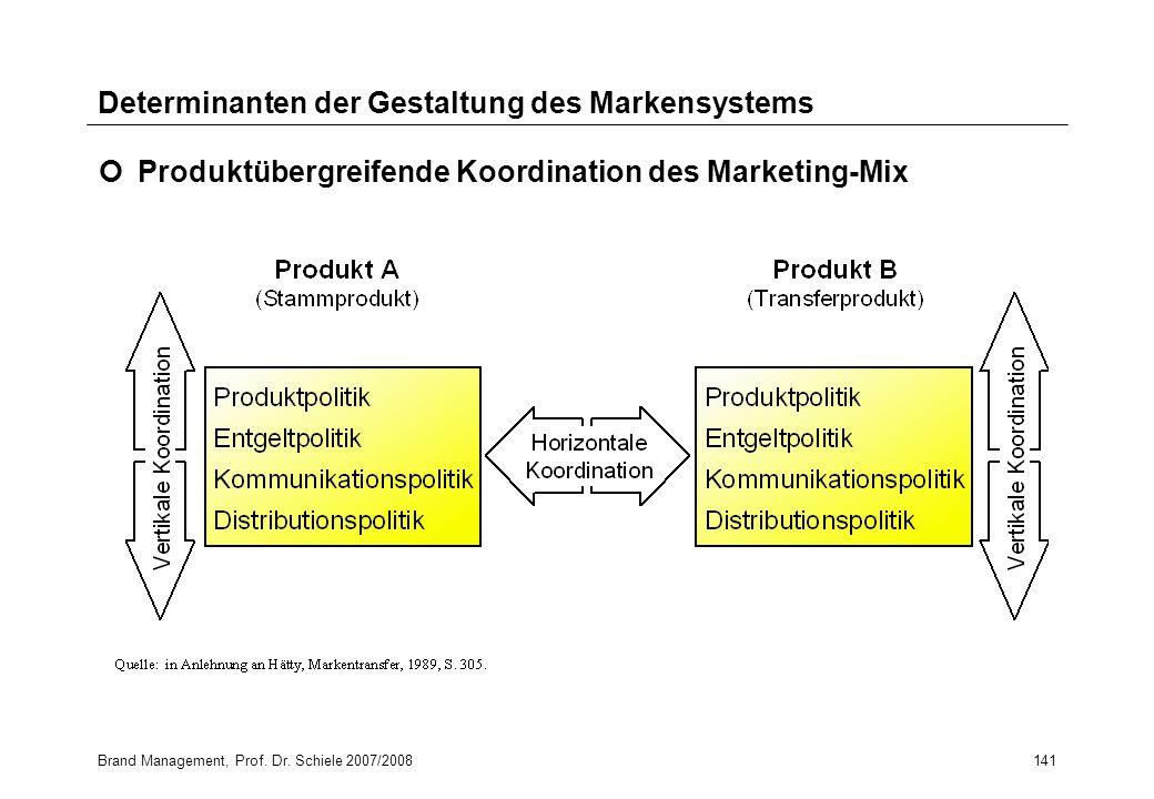 Brand Management, Prof. Dr. Schiele 2007/2008141 Determinanten der Gestaltung des Markensystems Produktübergreifende Koordination des Marketing-Mix