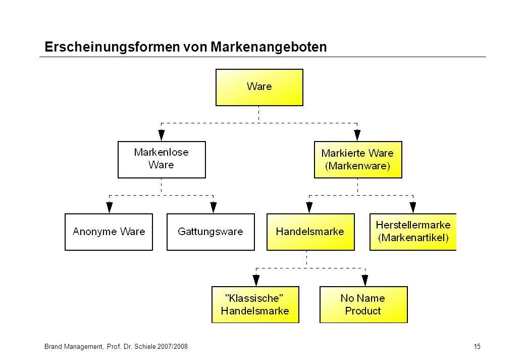 Brand Management, Prof. Dr. Schiele 2007/200815 Erscheinungsformen von Markenangeboten