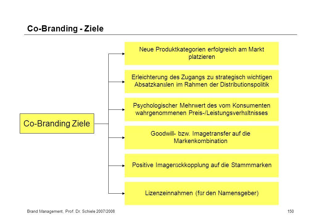 Brand Management, Prof. Dr. Schiele 2007/2008150 Co-Branding - Ziele Positive Imager ü ckkopplung auf die Stammmarken Goodwill- bzw. Imagetransfer auf
