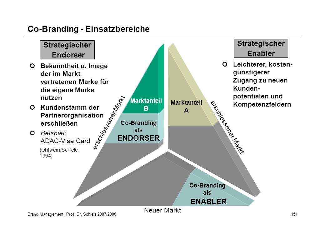 Brand Management, Prof. Dr. Schiele 2007/2008151 Co-Branding - Einsatzbereiche Strategischer Endorser Strategischer Enabler Marktanteil A erschlossene