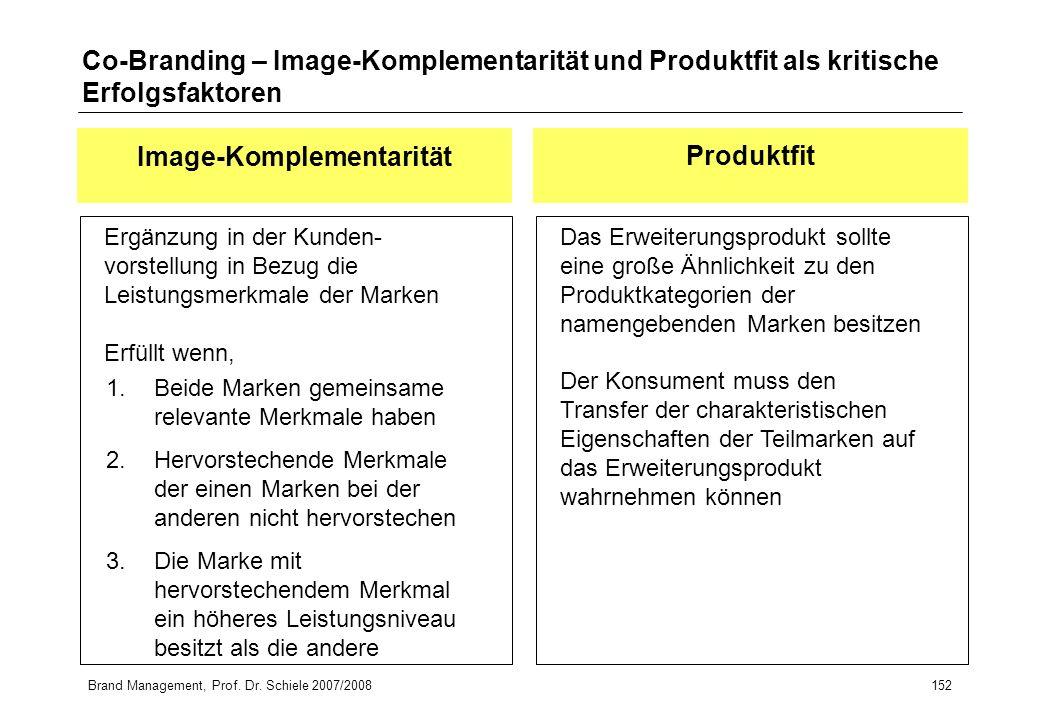 Brand Management, Prof. Dr. Schiele 2007/2008152 Co-Branding – Image-Komplementarität und Produktfit als kritische Erfolgsfaktoren Produktfit Image-Ko
