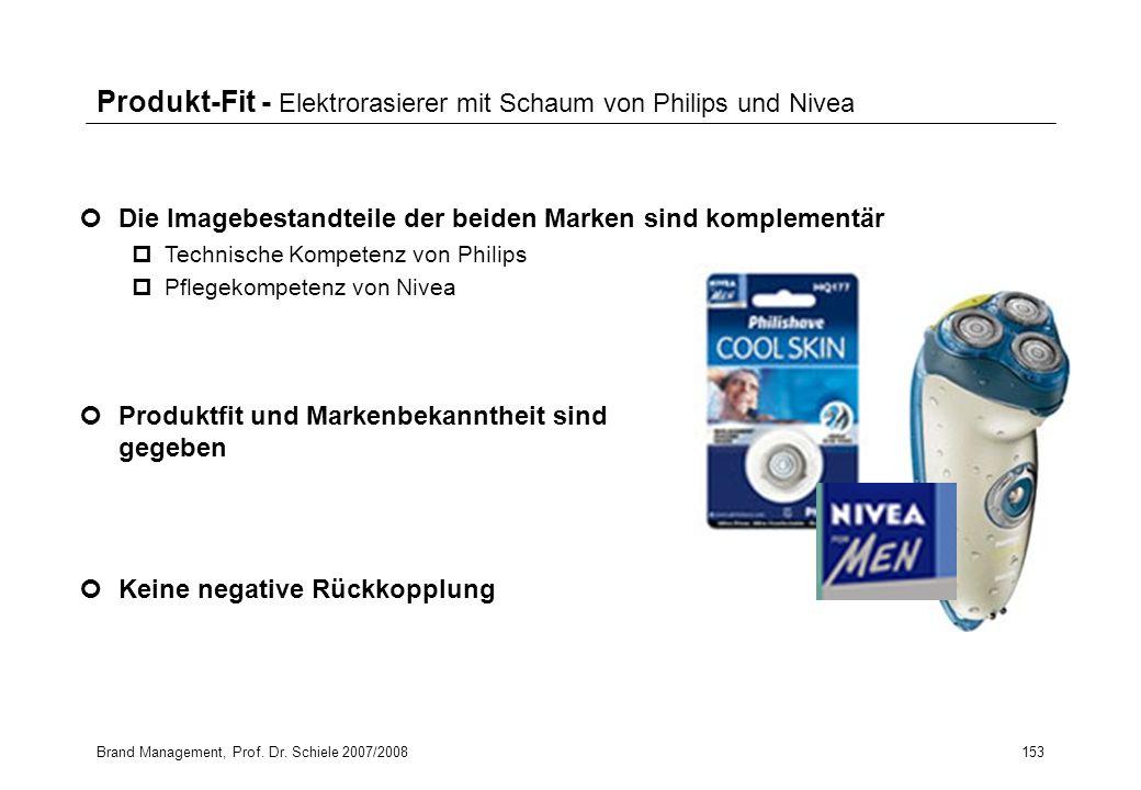 Brand Management, Prof. Dr. Schiele 2007/2008153 Produkt-Fit - Elektrorasierer mit Schaum von Philips und Nivea Die Imagebestandteile der beiden Marke