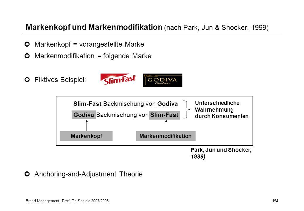 Brand Management, Prof. Dr. Schiele 2007/2008154 Markenkopf und Markenmodifikation (nach Park, Jun & Shocker, 1999) Markenkopf = vorangestellte Marke