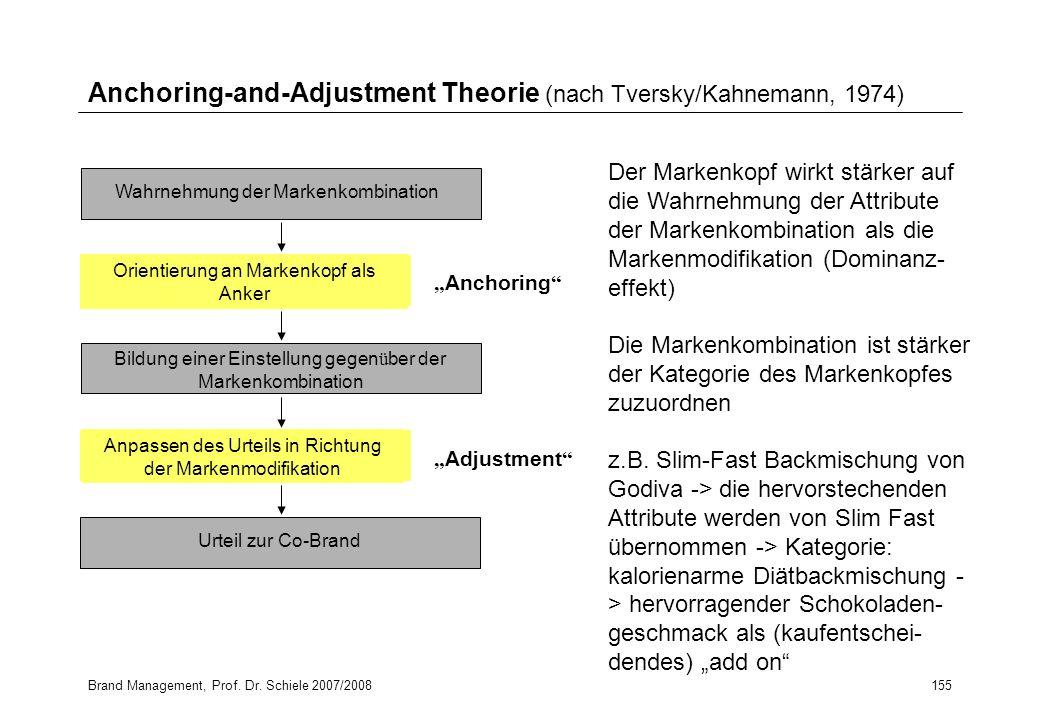 Brand Management, Prof. Dr. Schiele 2007/2008155 Anchoring-and-Adjustment Theorie (nach Tversky/Kahnemann, 1974) Wahrnehmung der MarkenkombinationUrte