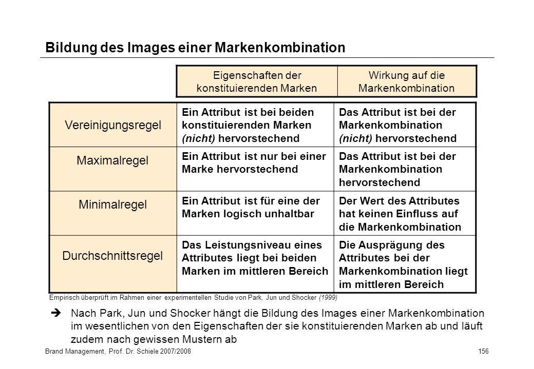Brand Management, Prof. Dr. Schiele 2007/2008156 Bildung des Images einer Markenkombination Vereinigungsregel Ein Attribut ist bei beiden konstituiere