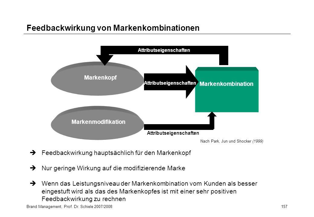 Brand Management, Prof. Dr. Schiele 2007/2008157 Feedbackwirkung von Markenkombinationen Nach Park, Jun und Shocker (1999) Feedbackwirkung hauptsächli