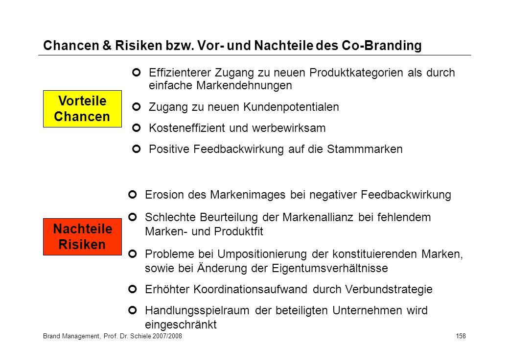 Brand Management, Prof. Dr. Schiele 2007/2008158 Chancen & Risiken bzw. Vor- und Nachteile des Co-Branding Effizienterer Zugang zu neuen Produktkatego