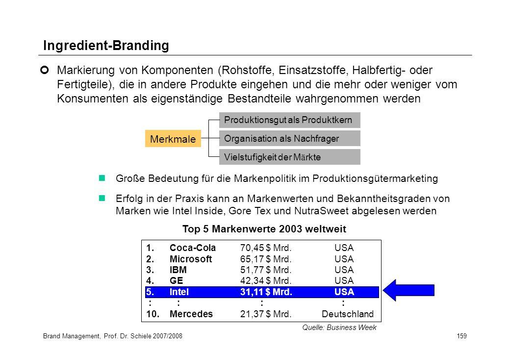 Brand Management, Prof. Dr. Schiele 2007/2008159 Ingredient-Branding Markierung von Komponenten (Rohstoffe, Einsatzstoffe, Halbfertig- oder Fertigteil
