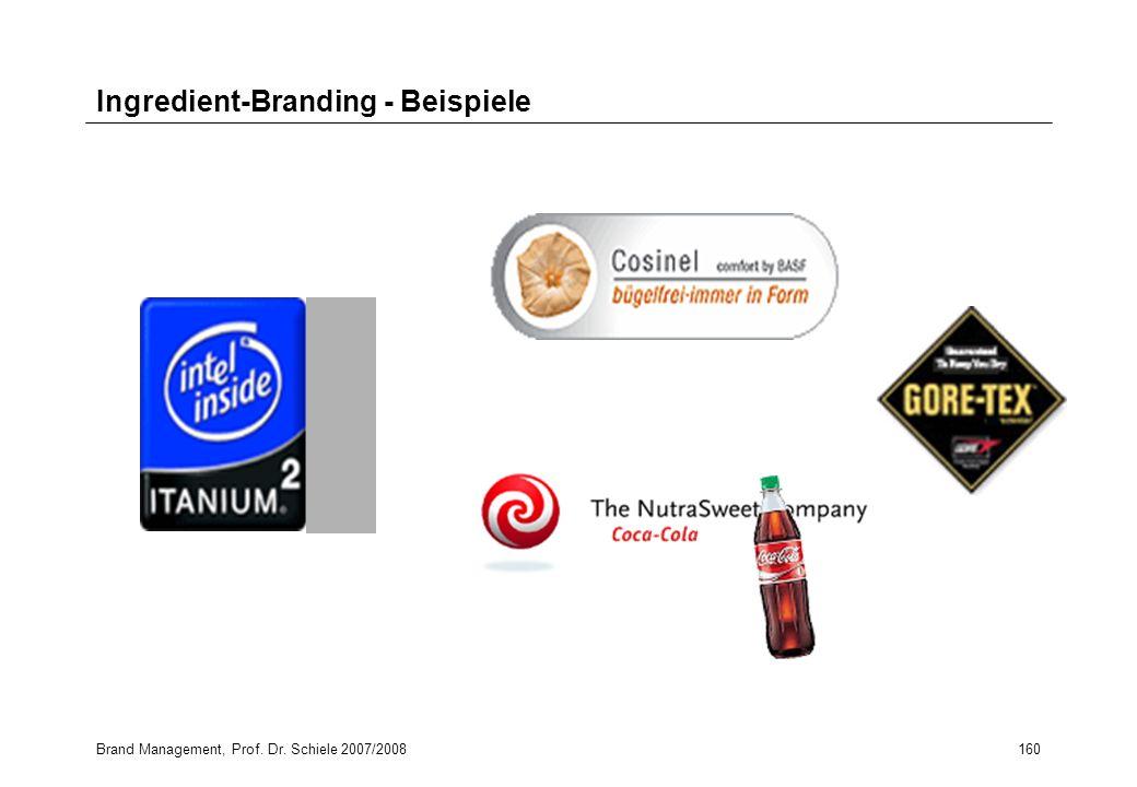 Brand Management, Prof. Dr. Schiele 2007/2008160 Ingredient-Branding - Beispiele