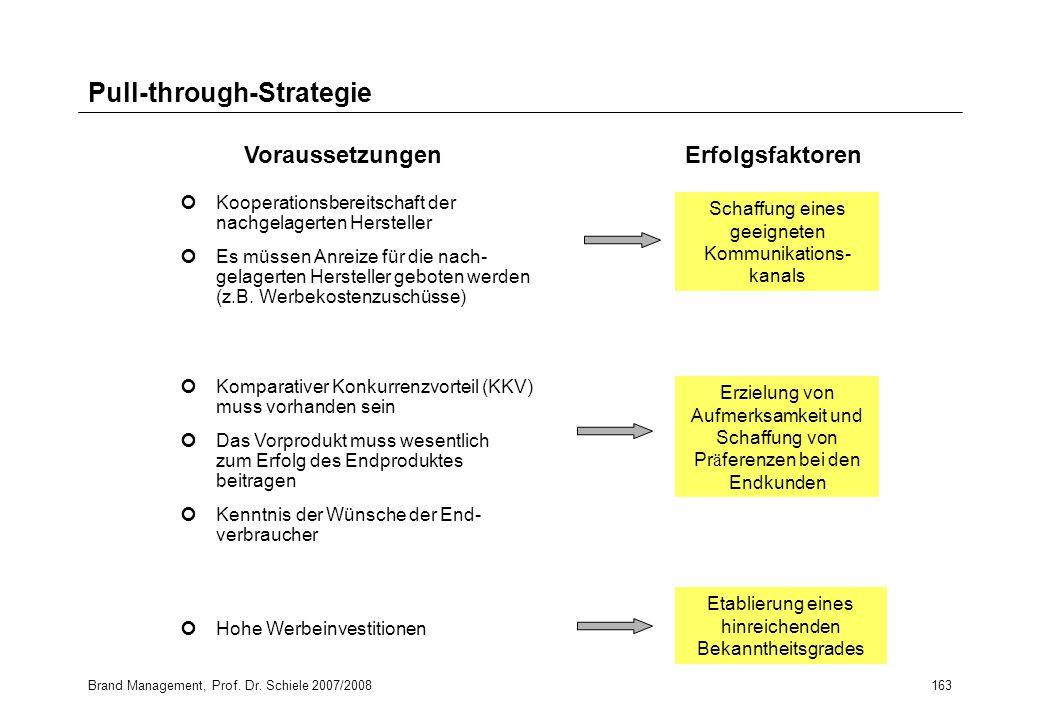 Brand Management, Prof. Dr. Schiele 2007/2008163 Pull-through-Strategie Kooperationsbereitschaft der nachgelagerten Hersteller Es müssen Anreize für d