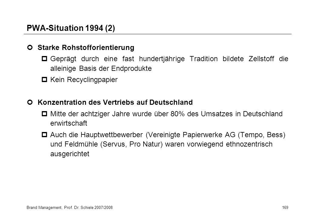 Brand Management, Prof. Dr. Schiele 2007/2008169 PWA-Situation 1994 (2) Starke Rohstofforientierung pGeprägt durch eine fast hundertjährige Tradition
