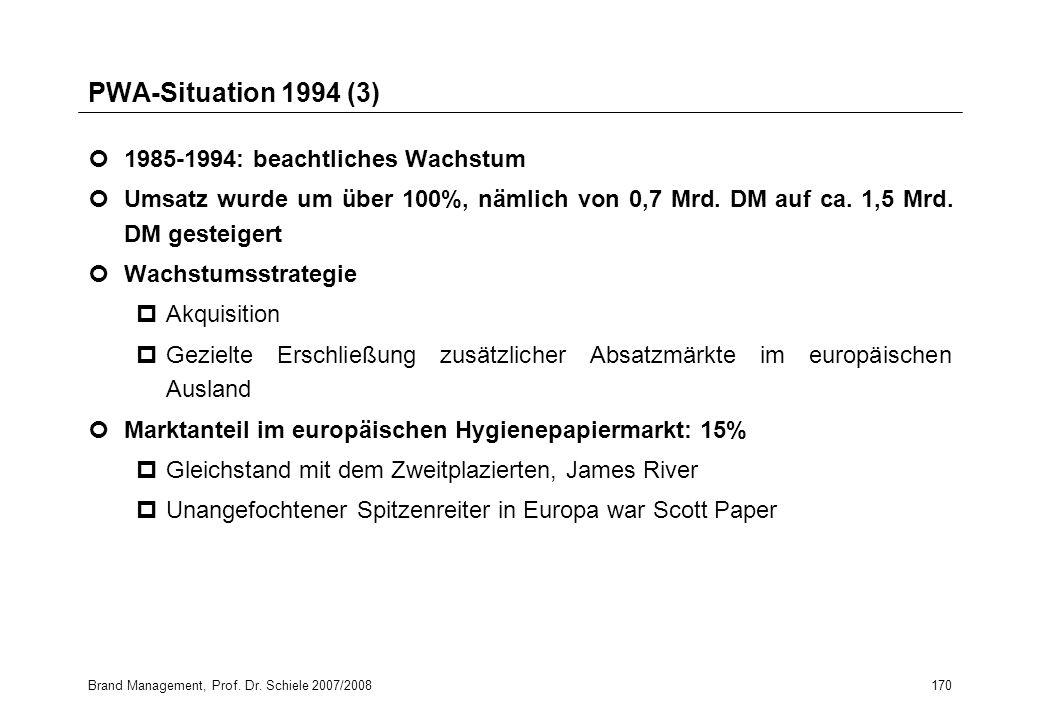 Brand Management, Prof. Dr. Schiele 2007/2008170 PWA-Situation 1994 (3) 1985-1994: beachtliches Wachstum Umsatz wurde um über 100%, nämlich von 0,7 Mr