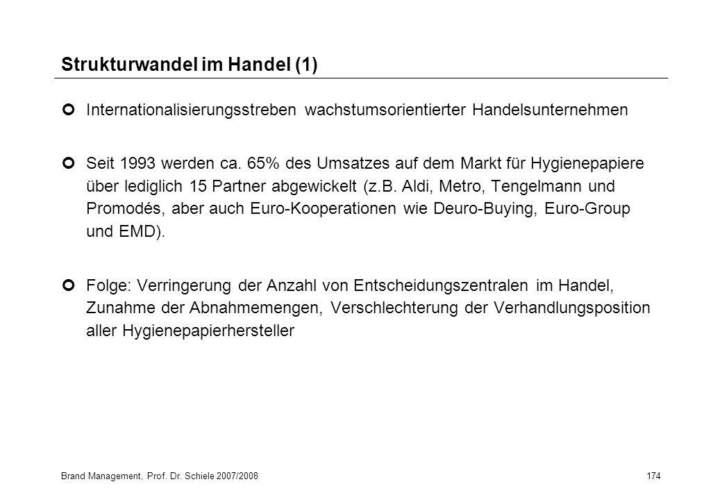 Brand Management, Prof. Dr. Schiele 2007/2008174 Strukturwandel im Handel (1) Internationalisierungsstreben wachstumsorientierter Handelsunternehmen S