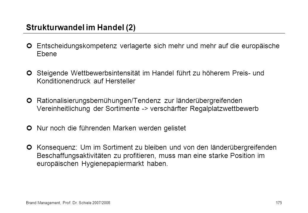 Brand Management, Prof. Dr. Schiele 2007/2008175 Strukturwandel im Handel (2) Entscheidungskompetenz verlagerte sich mehr und mehr auf die europäische