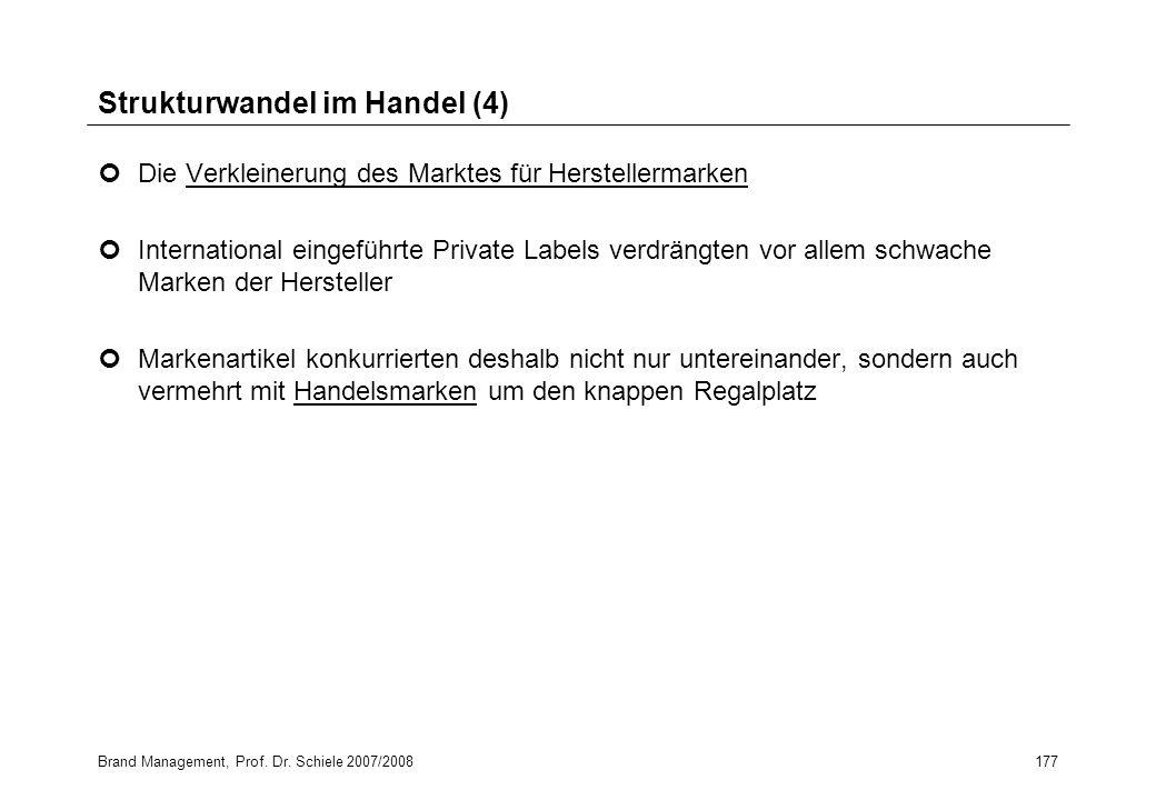 Brand Management, Prof. Dr. Schiele 2007/2008177 Strukturwandel im Handel (4) Die Verkleinerung des Marktes für Herstellermarken International eingefü