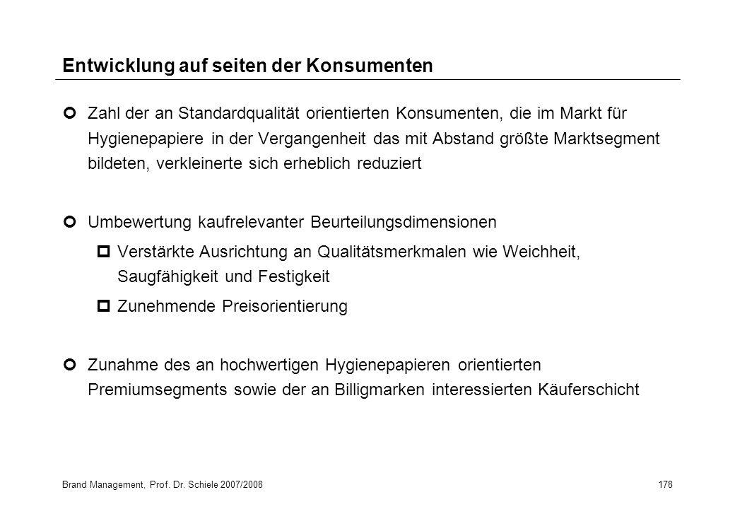 Brand Management, Prof. Dr. Schiele 2007/2008178 Entwicklung auf seiten der Konsumenten Zahl der an Standardqualität orientierten Konsumenten, die im