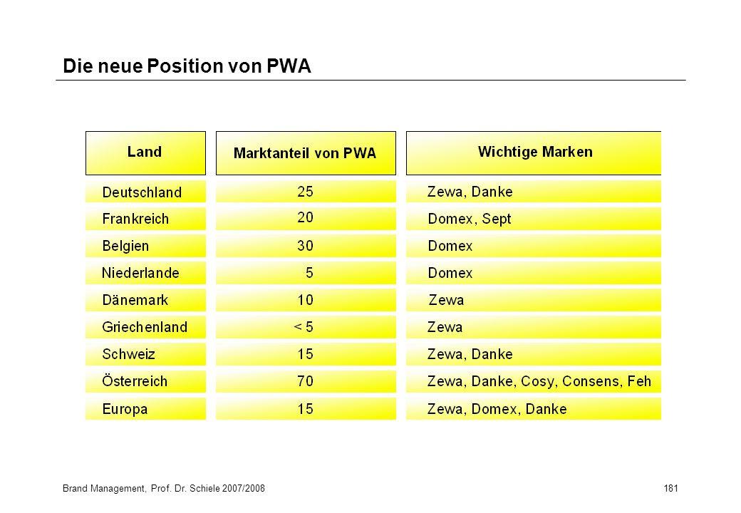 Brand Management, Prof. Dr. Schiele 2007/2008181 Die neue Position von PWA