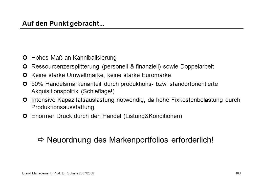 Brand Management, Prof. Dr. Schiele 2007/2008183 Auf den Punkt gebracht... Hohes Maß an Kannibalisierung Ressourcenzersplitterung (personell & finanzi