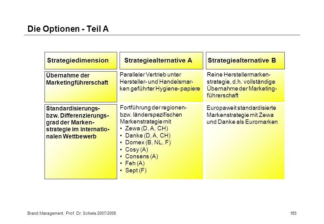 Brand Management, Prof. Dr. Schiele 2007/2008185 StrategiedimensionStrategiealternative AStrategiealternative B Übernahme der Marketingführerschaft Pa