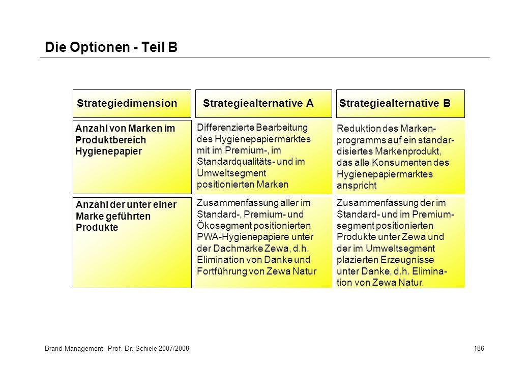 Brand Management, Prof. Dr. Schiele 2007/2008186 StrategiedimensionStrategiealternative AStrategiealternative B Die Optionen - Teil B Anzahl von Marke