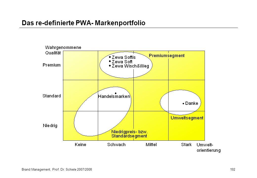 Brand Management, Prof. Dr. Schiele 2007/2008192 Das re-definierte PWA- Markenportfolio