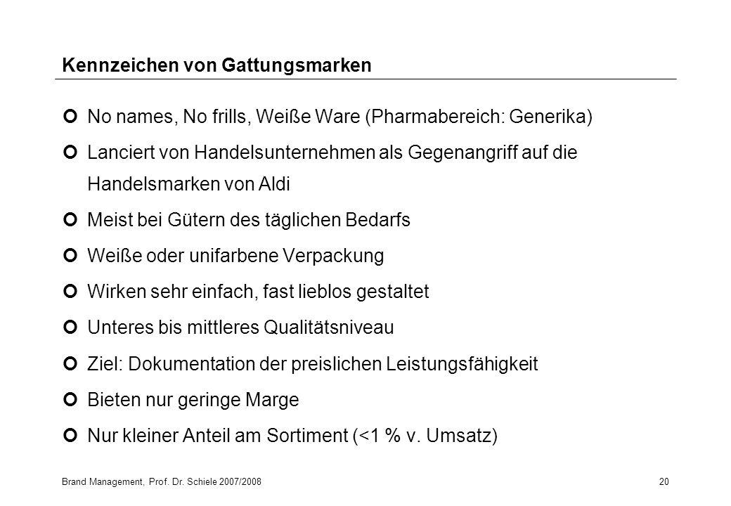 Brand Management, Prof. Dr. Schiele 2007/200820 Kennzeichen von Gattungsmarken No names, No frills, Weiße Ware (Pharmabereich: Generika) Lanciert von