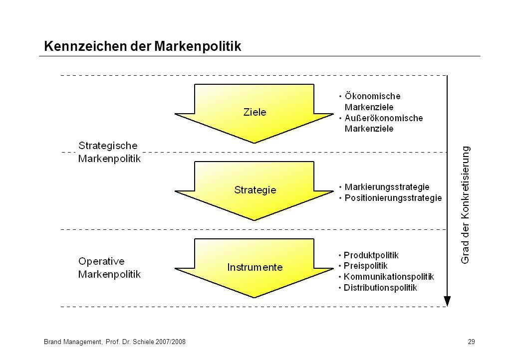 Brand Management, Prof. Dr. Schiele 2007/200829 Kennzeichen der Markenpolitik