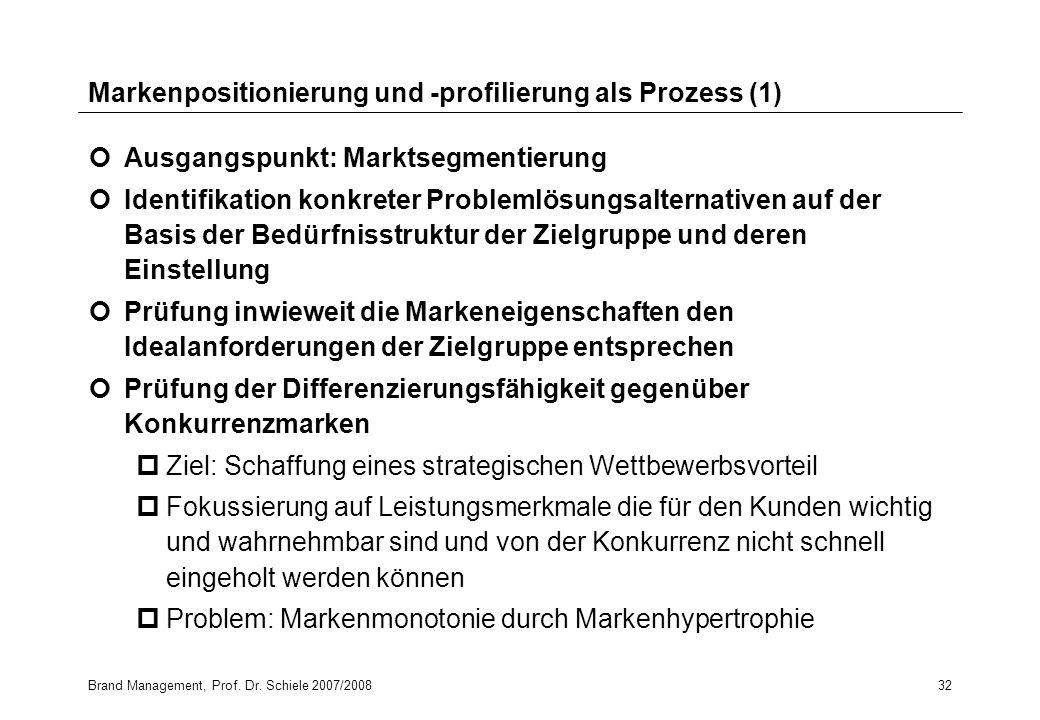 Brand Management, Prof. Dr. Schiele 2007/200832 Markenpositionierung und -profilierung als Prozess (1) Ausgangspunkt: Marktsegmentierung Identifikatio