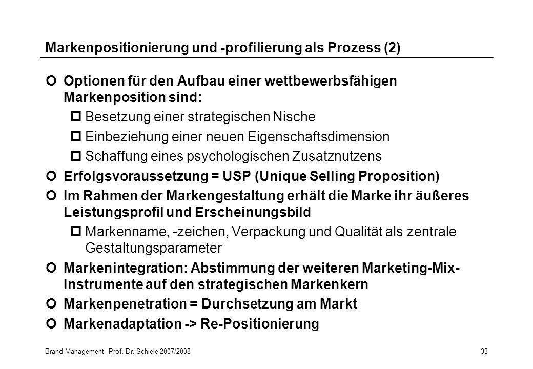 Brand Management, Prof. Dr. Schiele 2007/200833 Markenpositionierung und -profilierung als Prozess (2) Optionen für den Aufbau einer wettbewerbsfähige