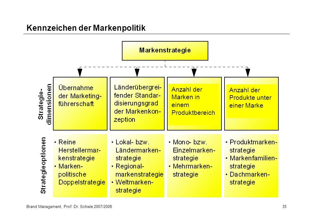 Brand Management, Prof. Dr. Schiele 2007/200835 Kennzeichen der Markenpolitik Anzahl der Marken in einem Produktbereich Anzahl der Produkte unter eine