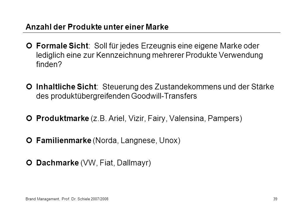 Brand Management, Prof. Dr. Schiele 2007/200839 Anzahl der Produkte unter einer Marke Formale Sicht: Soll für jedes Erzeugnis eine eigene Marke oder l