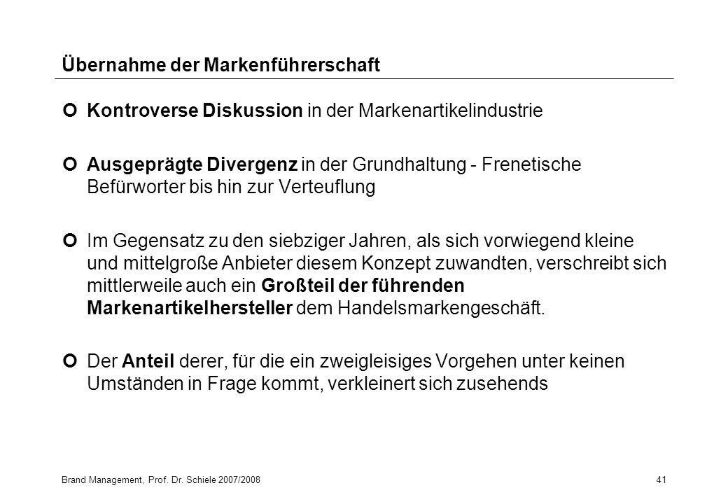 Brand Management, Prof. Dr. Schiele 2007/200841 Übernahme der Markenführerschaft Kontroverse Diskussion in der Markenartikelindustrie Ausgeprägte Dive